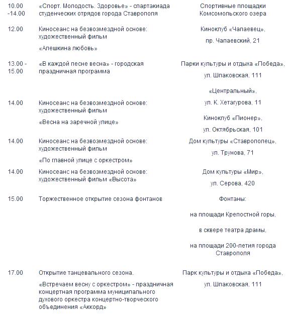 Программа основных мероприятий на 1 мая 2013