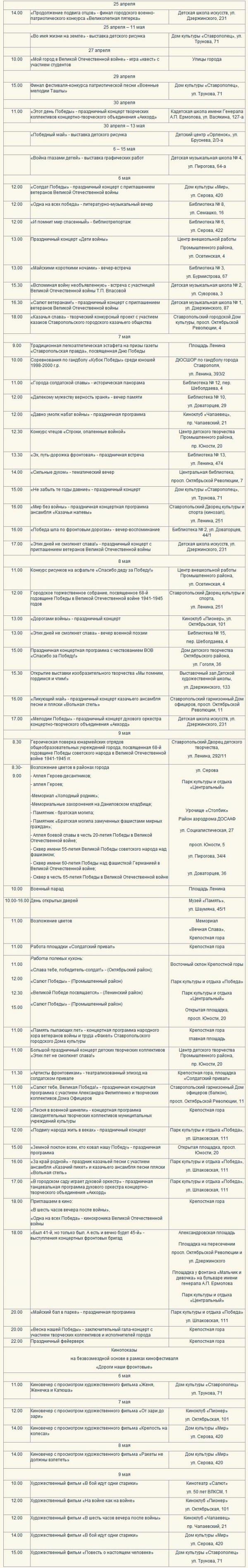 Программа основных мероприятий на 9 мая 2013