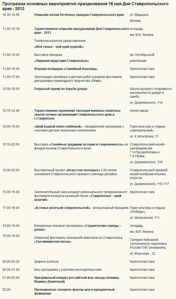 Программа основных мероприятий на день края 2013